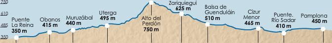 карта высот этапа 4 (Pamplona  - Puente la Reina)